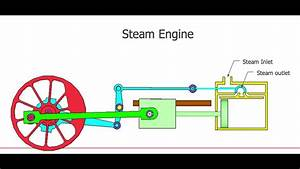 Steam Engine Simulation