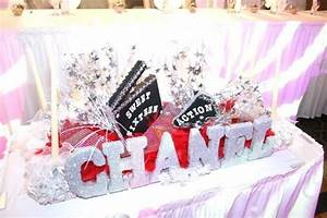 the 25 best sweet 16 candles ideas on pinterest diy With kitchen colors with white cabinets with birthday train candle holder