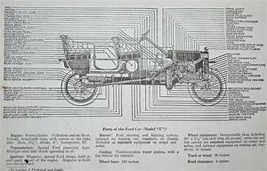 Ford Model T Component Parts