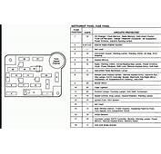 1993 Lincoln Town Car Fuse Box Diagram  Wiring