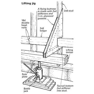 lifting a garage from the foundation up a garage homebuilding