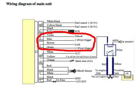mkiv vw door lock wiring diagram wiring diagram schematic