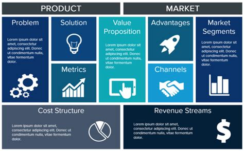 business development plan template product strategy templates
