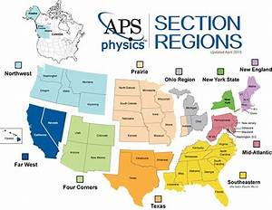 APS Units: Sections