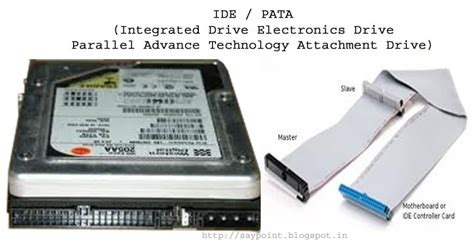 Different Types Of Pc Hard Disk Drives (hdd