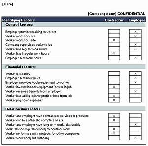 employee or independent contractor checklist office With employee or independent contractor checklist template