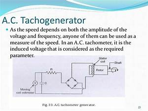 Speed Measurement  Tachometer