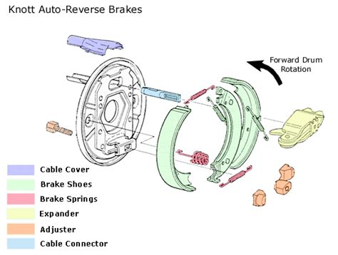 trailer caravan parts al ko knott brake spares diagram