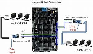 Hexapod Robot Kit  Sku Rob0080