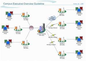 Wide Area Network Technologies