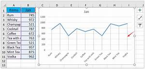 Excel Bell Curve Chart How To Add Drop Lines In An Excel Line Chart