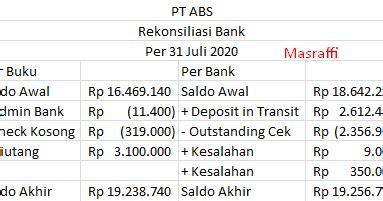 contoh soal   menghitung rekonsiliasi bank mas raffi