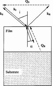 Schematic Diagram Of Interaction Between Photons And