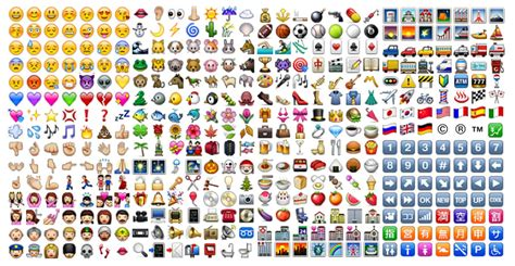 all iphone emojis related keywords suggestions for iphone emoji list