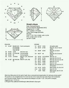 97 Best Faceting Diagrams Images On Pinterest