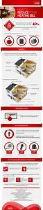 Tips to Help Save Heating Costs Infographic - Infographics ...