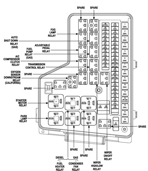 01 Ram Fuse Diagram by My Truck Will Not Turn The Battery Is All