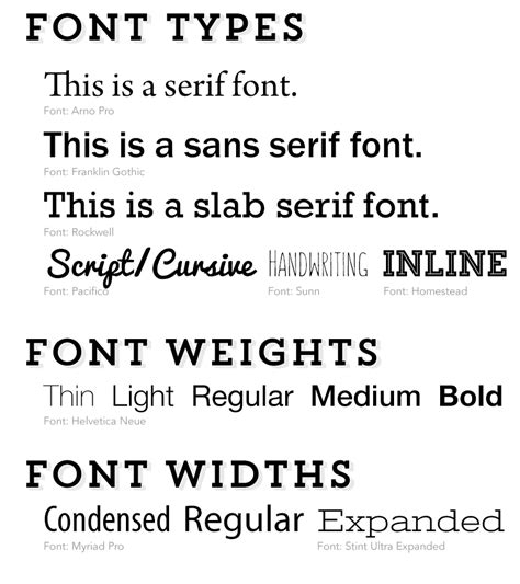 simple church branding part 3 fonts say more than you think defining grace