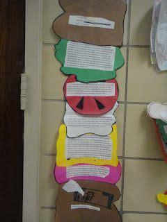 katies klassroom sandwich book report   grade