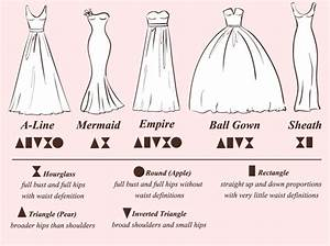 wedding dress style for your body type flower girl dresses With wedding dress quiz body type