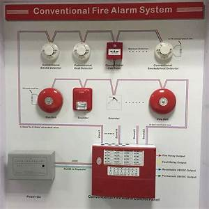 New Conventional Fire Alarm System Wiring Diagram