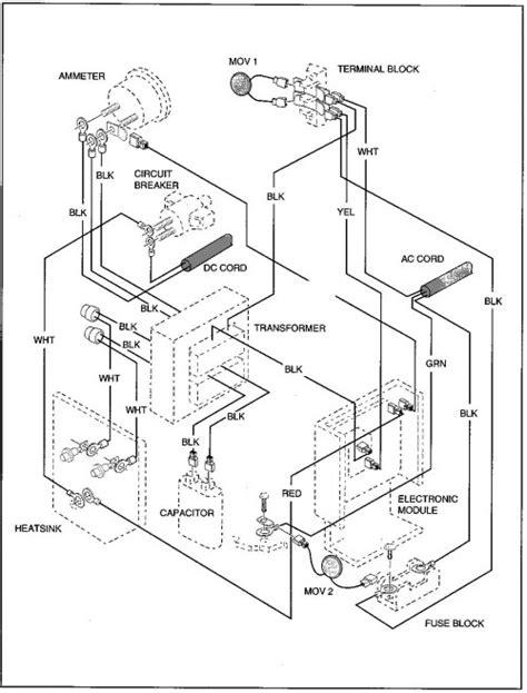 Ezgo Medalist Wiring Diagram
