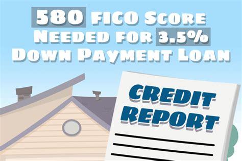 fico scores needed  qualify   fha loan