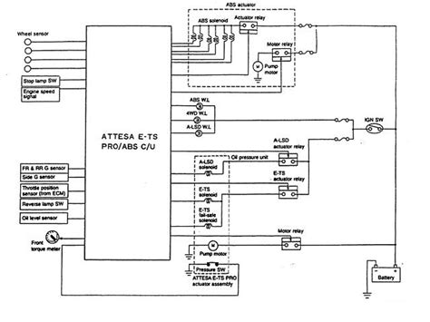 Subaru 360 Wiring Diagram by Nissan Skyline Gt R S In The Usa Attesa Ets Pro