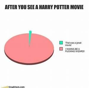 Funny  Harry Potter  Lol  Movie  Pie