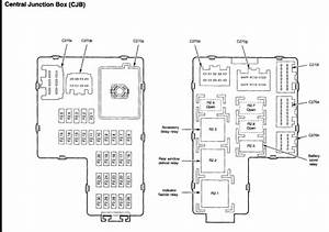 Fuse Box Diagram 2005 Lincoln Aviator