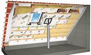 Dachdämmung Von Innen Kosten : dach d mmen fassade d mmen ~ Lizthompson.info Haus und Dekorationen