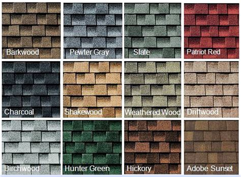 shingle colors 5 tips to help homeowners choose the right shingle color