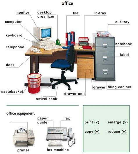 and equipment vocabulary with pictures lesson office equipment learning Office