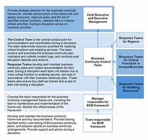 Australian government business plan template for Australian government business plan template