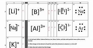 Valence Ions Formed - Worksheet