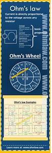 Ohm U0026 39 S Law  U2022 Ohm Law
