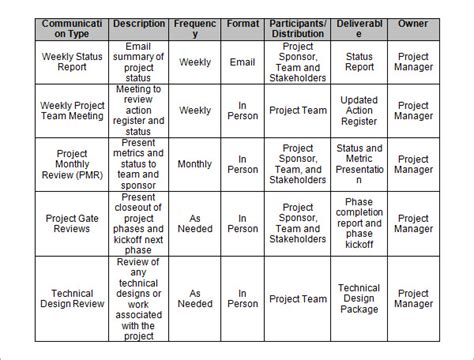 project management template word 13 sle project management templates sle templates
