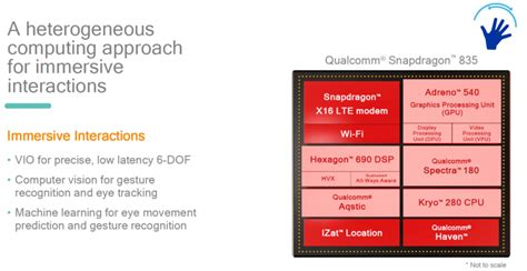 qualcomm s snapdragon 835 is a big deal for mobile vr