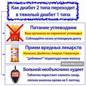 Сахарный диабет язва голени лечение