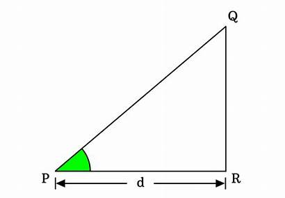 Triangle Right Degrees Angle Properties Csc Angled