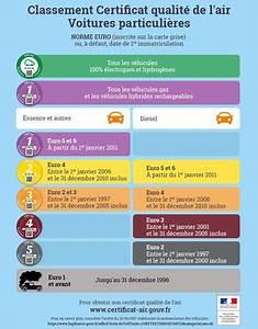 Certificat Qualité De L Air Toulouse : certificat qualit de l 39 air crit 39 air site ide de la drome ~ Medecine-chirurgie-esthetiques.com Avis de Voitures