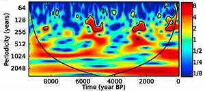 Log2 Berechnen : monat november 2013 eike europ isches institut f r klima energie ~ Themetempest.com Abrechnung