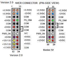 electronic on arduino gps tracking and diy electronics