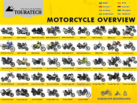 For Many Different Motorcycle Types