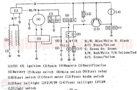 Motor Bike Stroke Cdi Diagram Repalcement Parts
