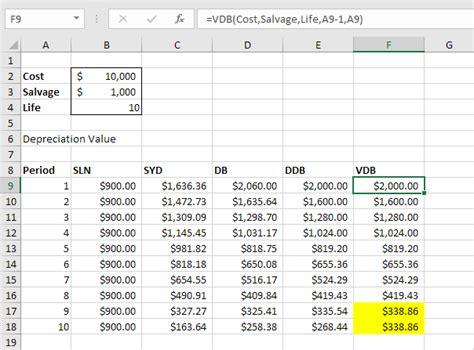 depreciation schedule template excel  printable