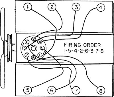 Diagram For 390 Engine Timing by Ford 460 Firing Order Diagram