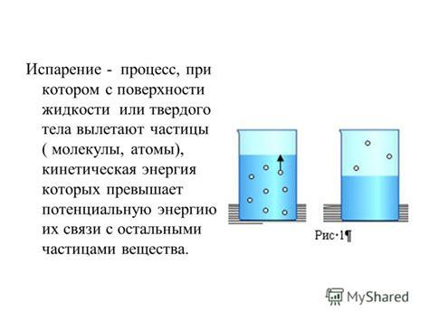 Энергия сублимации испарения справочник химика 21