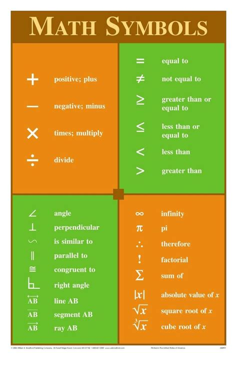 symboles mathematiques astuces mathematiques lecons de