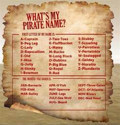 best 25 pirate names ideas on pirate and pirate